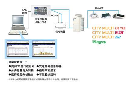 三菱电机中央空调r2系列