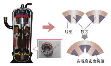 三菱电机中央空调yjc系列
